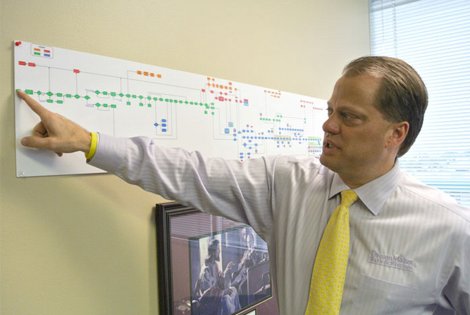 DreamMaker Bath & Kitchen President Doug Dwyer shows one of the visual project workflows that DreamMaker has developed to help franchisees track remodeling projects and keep them on schedule. The professionalism of DreamMaker's systems allows franchisees to deliver much better customer service.